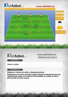 Football Drills, Weight Training Workouts, Tecno, Abs, English, Sport, Soccer Training, Soccer Practice, Soccer Drills