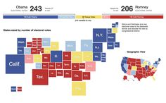 Winning the Primary Election: With Data Visualization   UX Magazine