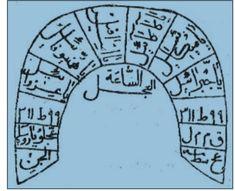 Alhambra Spain, Hidden Art, Tarot Learning, Allah Islam, Free Books, Letters, Reading, Letter, Reading Books