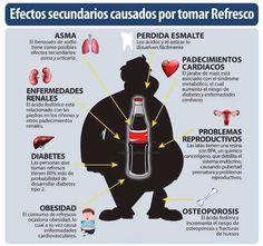 Los efectos negativos sobre la salud del consumo frecuente de los refrescos comerciales.