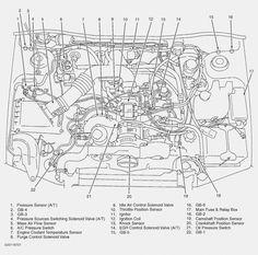 Sti Engine Bay Diagram Di 2020