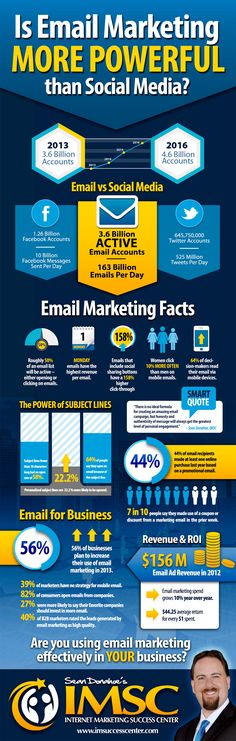 Email is a shrewd choice when it comes to marketing your business. If you are considering creating an email marketing E-mail Marketing, Marketing Digital, Affiliate Marketing, Email Marketing Campaign, Email Marketing Strategy, Marketing Communications, Marketing And Advertising, Business Marketing, Content Marketing