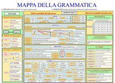 Mappa della grammatica italiana utili e di ripasso!