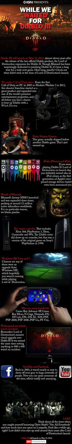 While we waited for Diablo 3 infographic.