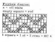 Jac pattern 34, model book 26, pattern 2461