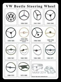 VW Beetle steering wheels