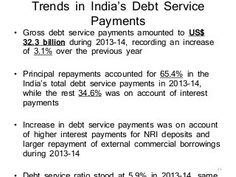 External debt in India & other emerging economies