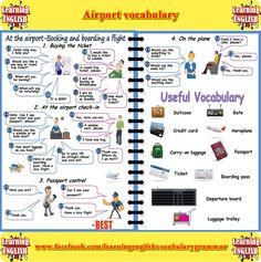 airport phrases and vocabulary - learning English basics Learn English Grammar, English Phrases, Learn English Words, English Language Learning, English Lessons, English Vocabulary, Teaching English, English For Tourism, Travel English