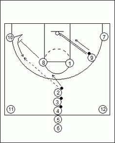 12 Player Shooting Drill