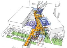 University of Wisconsin Milwaukee Master Plan other diagrmas