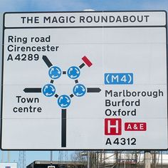 How To Master Roundabouts like a pro