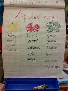 Apples Unit  Chart Ideas The Crazy Pre-K Classroom