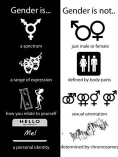 This is for you to know, once and for all, what gender is
