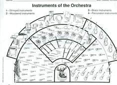 orchestra printable to color | Orchestra_layout_example.jpg  I would use this printable for students to color when in a listening activity.  We would discuss the various instruments and their placement in the orchestra.