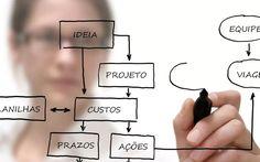 """PÁGINA CULTURAL 0 0 0 0 0 0 Sancionada em 1991, a Lei 8.313, conhecida como Lei Rouanet, instituiu o Programa Nacional de Apoio à Cultura (Pronac), que estabelece as normativas de como o Governo Federal deve disponibilizar recursos para fomentar a cultura no Brasil. Para cumprir este objetivo, um dos mecanismos criados foi o """"Incentivo a projetos culturais"""", também chamado de """"Incentivo fiscal""""."""