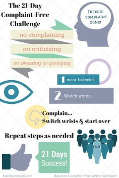 I'm challenging myself to stay complaint free for three weeks! 21-Day Complaint-Free Challenge Infographic based on A Complaint Free World by Will Bowen.