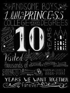 10 Year Anniversary Illustration