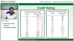 What is Credit Rating?, What are the Standards. Who Rates the Bonds and On what basis...    Learn more concepts related to CFA here.  https://www.apnacourse.com/course/cfa-1