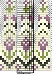 "Ravelry: ""Rósa"" Lopapeysa (Icelandic lopi wool Fair Isle sweater) pattern by Sarah Dearne Fair Isle Knitting Patterns, Knitting Charts, Knitting Designs, Knitting Stitches, Knit Patterns, Knitting Projects, Hand Knitting, Motif Fair Isle, Fair Isle Chart"