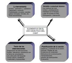 avances en supervision educativa - MANUAL DE PRIMEROS AUXILIOS PARA UN DOCENTE 2.0