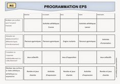 Ma petite maternelle: Programmation EPS en MS Gym, Signs, Math, School, Cycle 1, Sport, Google, Physical Activities, Puffy Paint