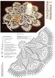 Crocheted doily pattern: