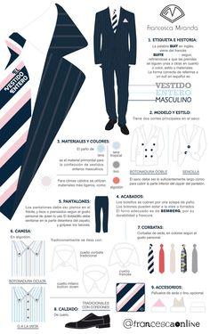 Francesca Miranda, presenta: El vestido Entero Masculino #Infographic #business #suit #traje #menswear