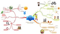 Home One Trillion Stories FlexiSchooling Pinterest School - Solar system mind map