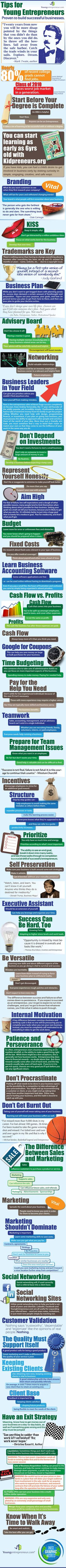 Some tips for young entrepreneurs on how to build a successful business. #entrepreneurship