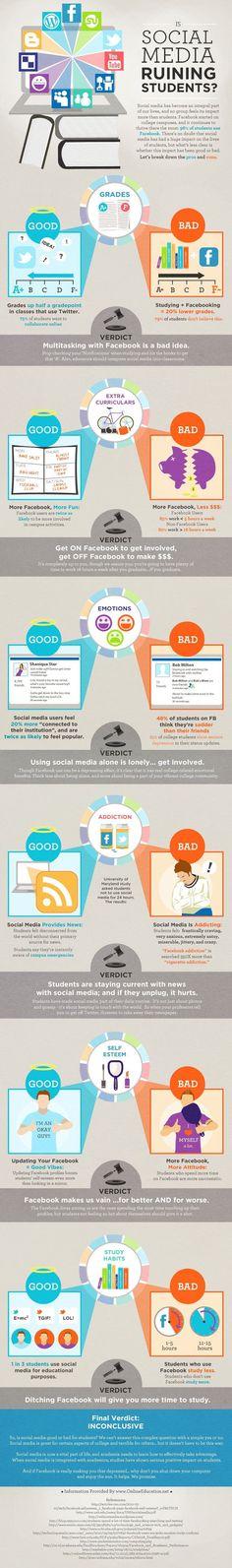Infografía sobre el impacto de las redes sociales en los estudiantes