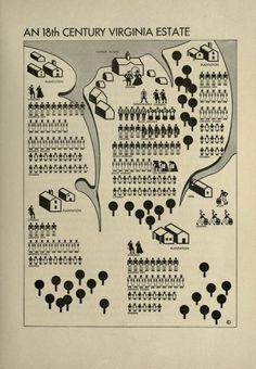 Historia gráfica de los Estados Unidos (1937)