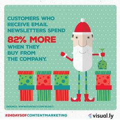 24 Days of Content Marketing: Customers who receive email newsletters spend this much more when they buy from the company