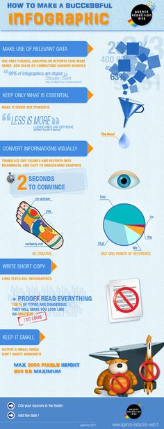 How to make a successful infographic : 5 easy steps