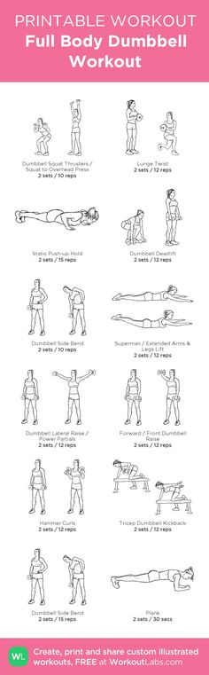 Full Body Dumbbell Workout: my visual workout created at WorkoutLabs.com ⢠Click through to customize and download as a FREE PDF! #customworkout