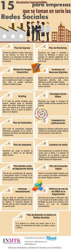 15 documentos imprescindibles para empresas que se toman en serio las Redes Sociales #infografia