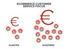 eCommerce service focus