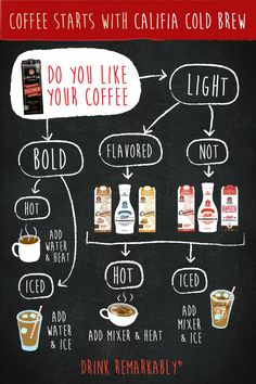 How many ways can you drink Califia Concentrated Cold Brew Coffee?