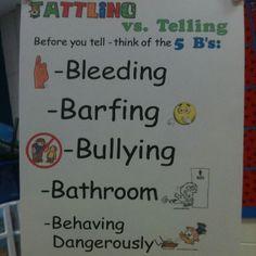 Tattling Vs Telling Lessons Tes Teach