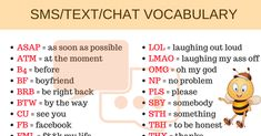 Abbreviations and acronyms are used a lot in chat conversations and text messages...
