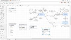 30 Great Ideas Of Data Model Diagram Samples Graph Database, Database Design, Architect Data, Information Engineering, Oracle Sql, Enterprise Architect, Data Modeling, Business Intelligence