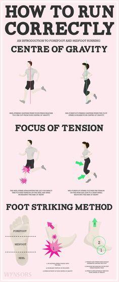 How to Run Correctly | Visual.ly