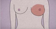 Rakovina prsu je pro ženy jednou z nejnebezpečnějších nemocí. Každá z vás by měla zvládnout jednoduché domácí vyšetření. Jak na něj a jak často ho provádět? Zjistěte to! Můžete předejít trvalým následkům -