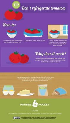 Top tricks that will make fresh food last longer  Infographic by Pounds to Pocket