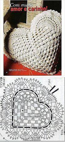 25 Ideas Crochet Blanket Girl Pattern Granny Squares For 2019 Crochet Diagram, Crochet Chart, Filet Crochet, Crochet Motif, Crochet Designs, Crochet Doilies, Crochet Flowers, Crochet Stitches, Crochet Heart Blanket