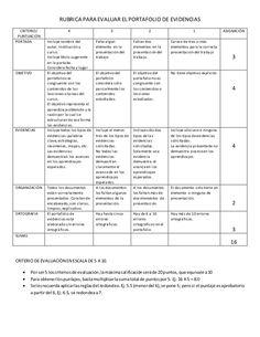 RUBRICA PARA EVALUAR EL PORTAFOLIO DE EVIDENCIAS CRITERIO/ PUNTUACIÒN 4 3 2 1 ASIGNACIÒN PORTADA Incluyenombre del autor, ...
