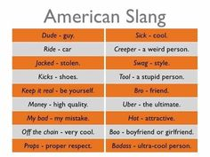 🇺🇸vs🇬🇧 Slang English, English Idioms, English Vocabulary Words, English Phrases, Learn English Words, English Writing, Learning English, English Grammar, British Slang Words