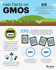 Fast facts on GMOs - Dr. Axe http://www.draxe.com #health #Holistic #natural