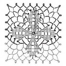 Crochet Squares, Crochet Granny, Crochet Motif, Crochet Doilies, Hand Crochet, Crochet Stitches, Free Crochet, Crochet Top, Crochet Patterns