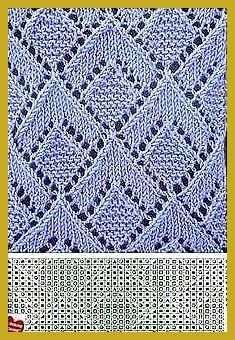 Importance of Crochet Lace Patterns Knitting Patterns, Knitting, Lace Knitting, Knitting Pattern Fre Lace Knitting Stitches, Lace Knitting Patterns, Knitting Charts, Lace Patterns, Baby Knitting, Stitch Patterns, Crochet Lace, Free Pattern, Points