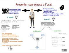 conseils pour un exposé oral